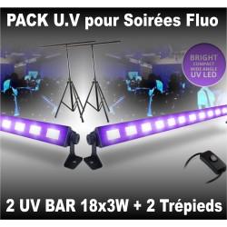 Location Pack UV